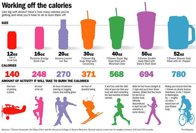 10-drink-calories